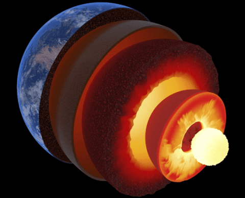 Image earth core