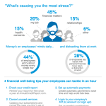 What To Do About The 69 Of Employees That Worry Abou