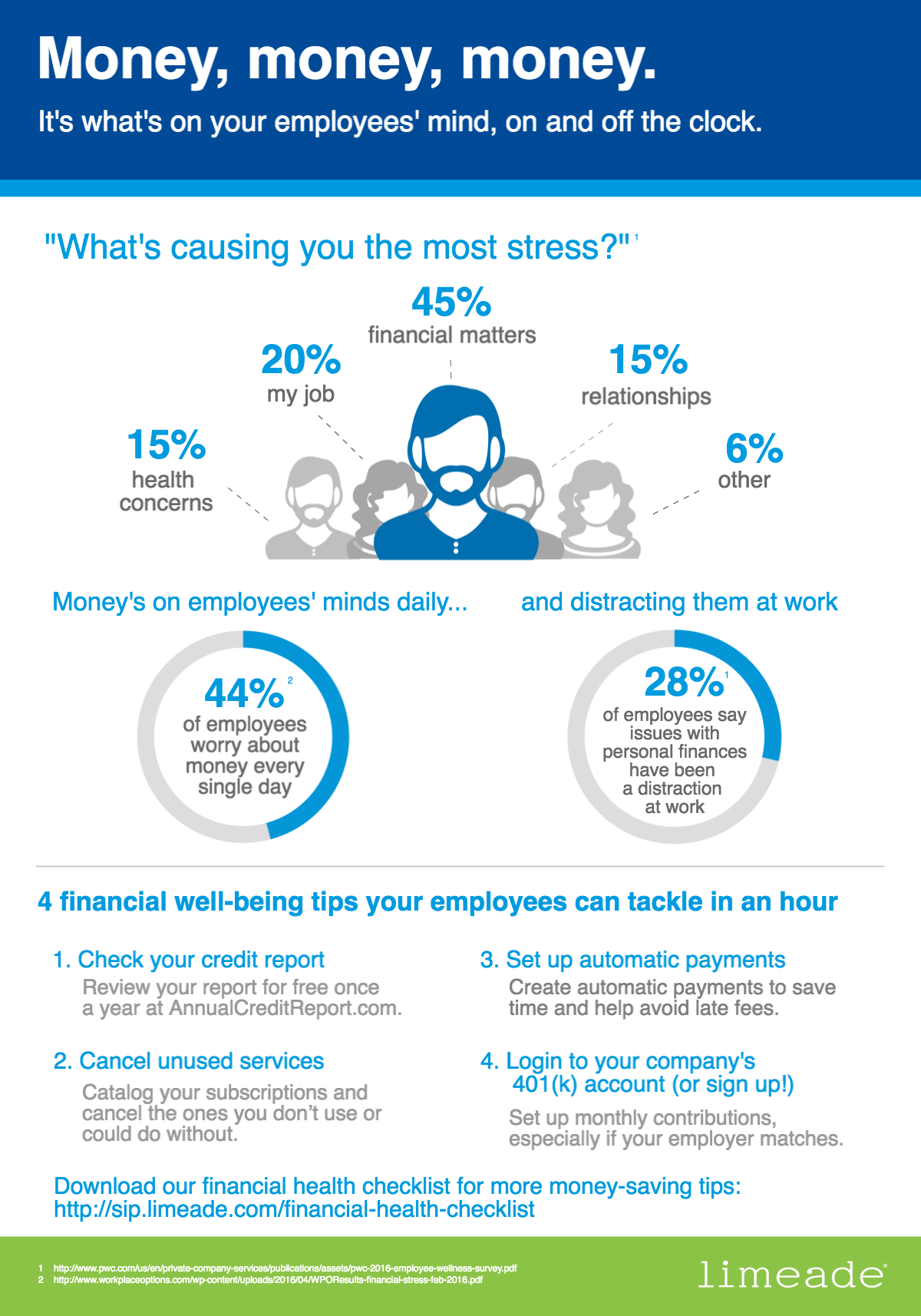 What To Do About The 69 Of Employees That Worry About