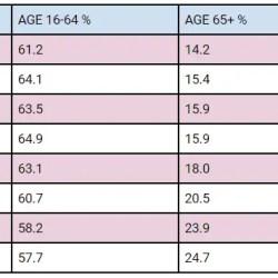 uk population graph