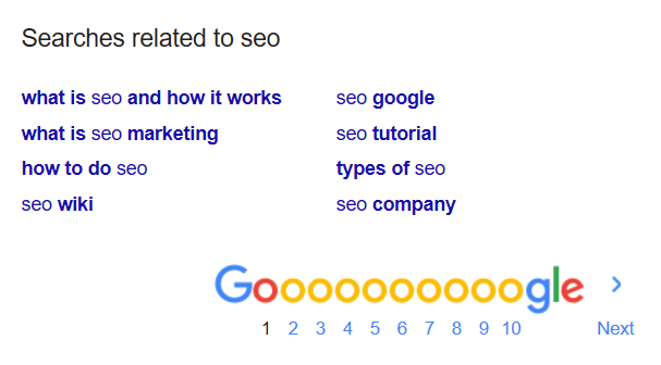 reasons why you are not ranking well on Google