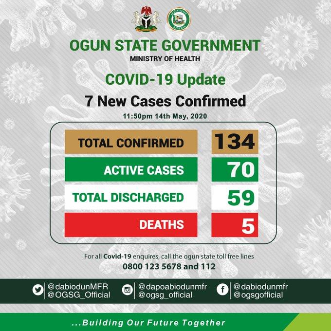 Ogun discharges 11 Coronavirus patients lindaikejisblog