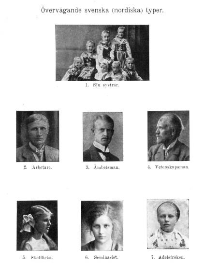 Ur Herman Lundborgs Rasbiologi och rashygien, Norstedts förlag 1922