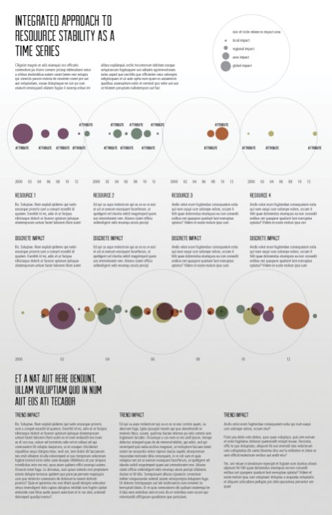 Concept 2: Area Fill Charts