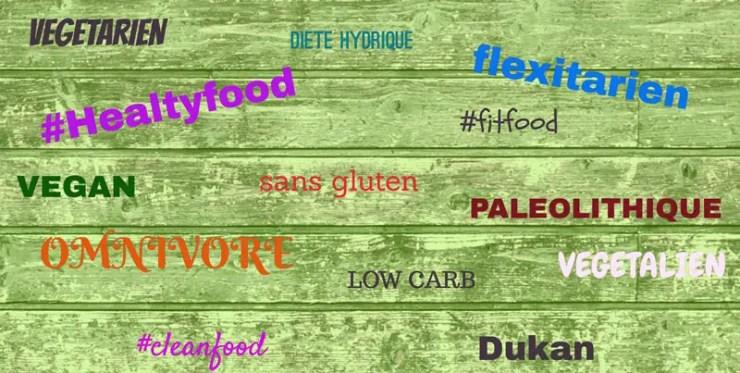 Régimes alimentaires et réseaux sociaux