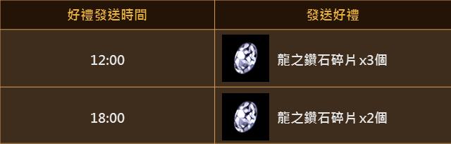 天堂M 新春報喜送好禮活動,2/7 前每天可領 2,200 片葉子助練