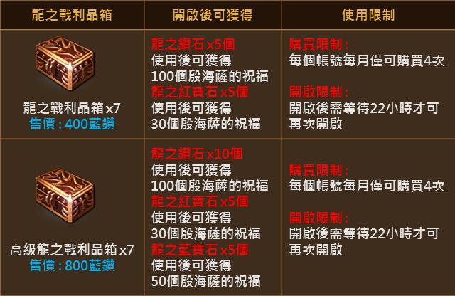 天堂M 龍之戰利品箱