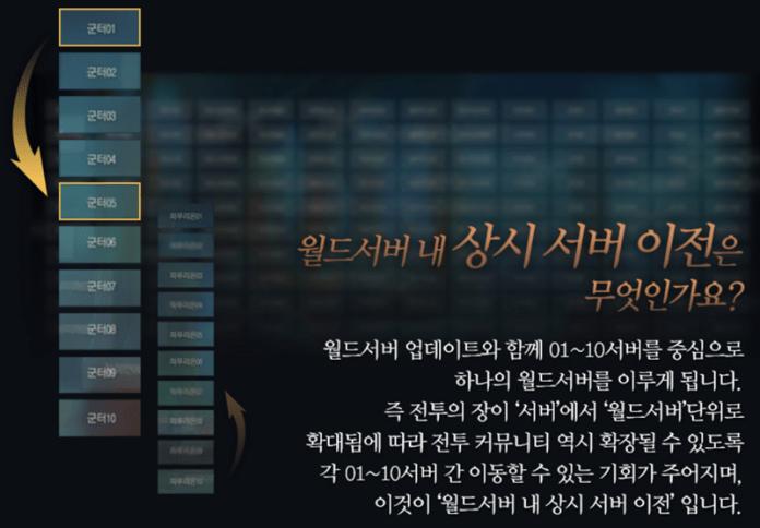 天堂M 世界伺服器