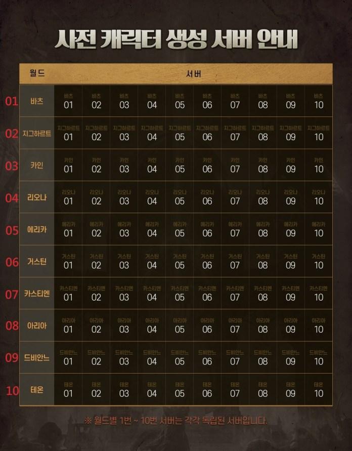 天堂2m韓服伺服器編號對照