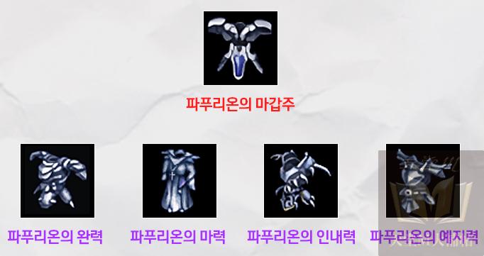 整理韓版 5 月改版重點內容,你一定要看!