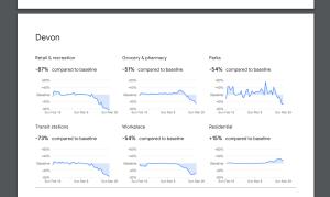 google gps data devon