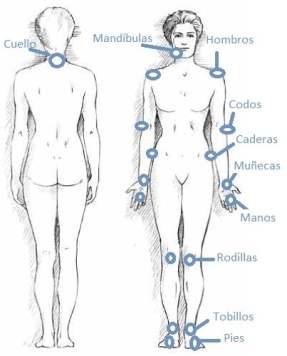 Artritis reumatoide AR