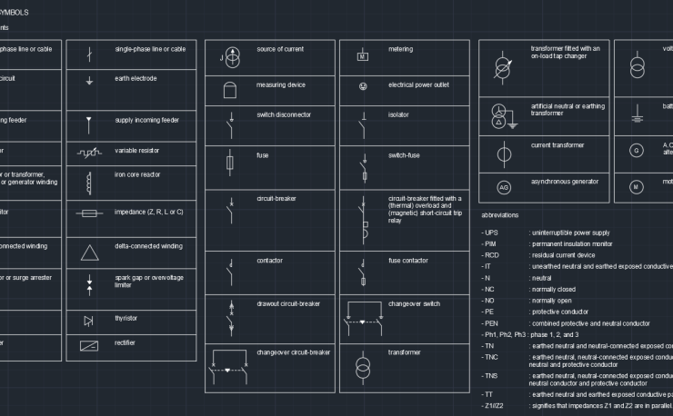 Transformer | | Free CAD Blocks And CAD Drawing
