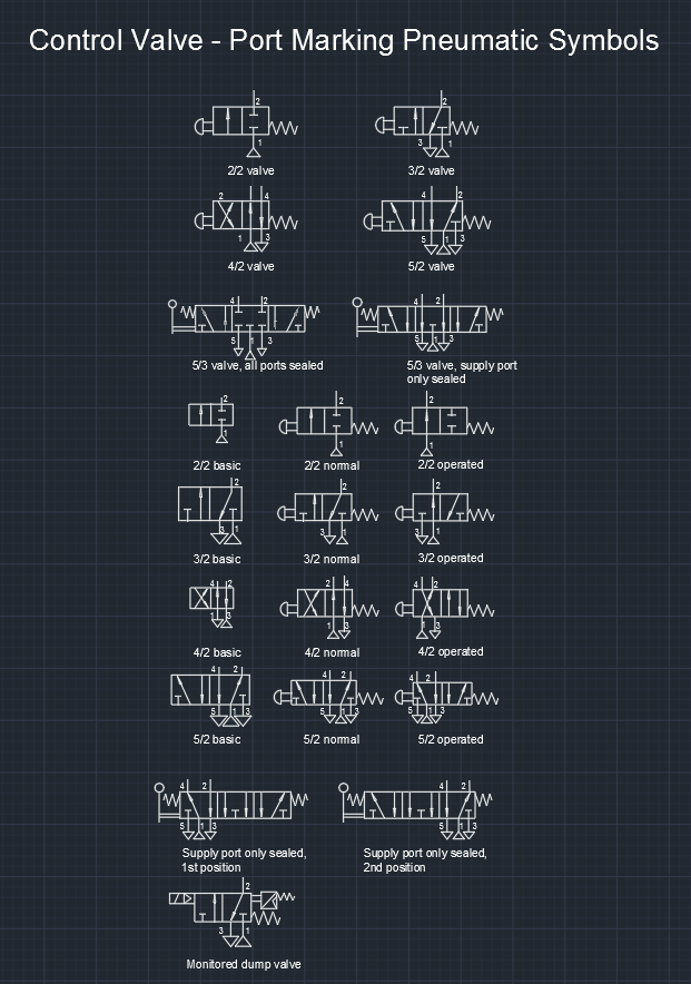 how to read pneumatic symbols