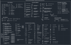 PROCESS AND INSTRUMENT DIAGRAM LEGEND AND DETAILS | | Free CAD Block And AutoCAD Drawing