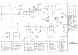 PROCESS AND INSTRUMENTATION DIAGRAM (MULTI PHASE EXTRACTION SYSTEM) | | CAD Block And Typical