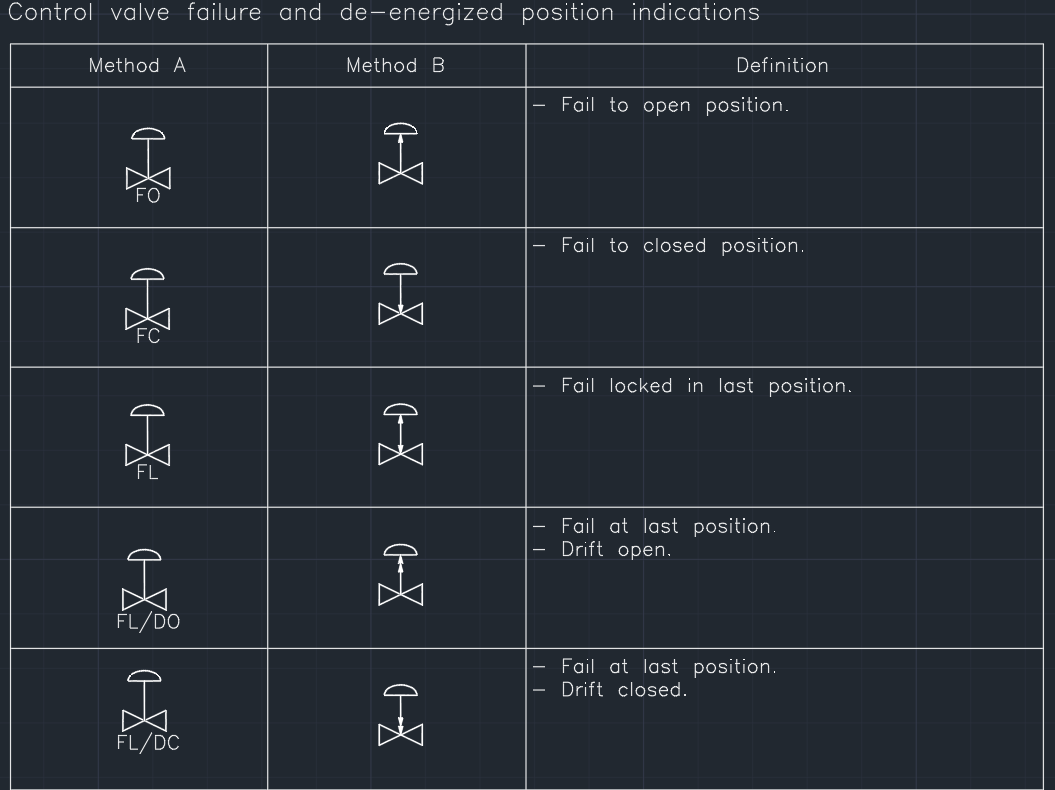 Isometric Drawing Valve Symbols 4k Pictures 4k Pictures Full Hq