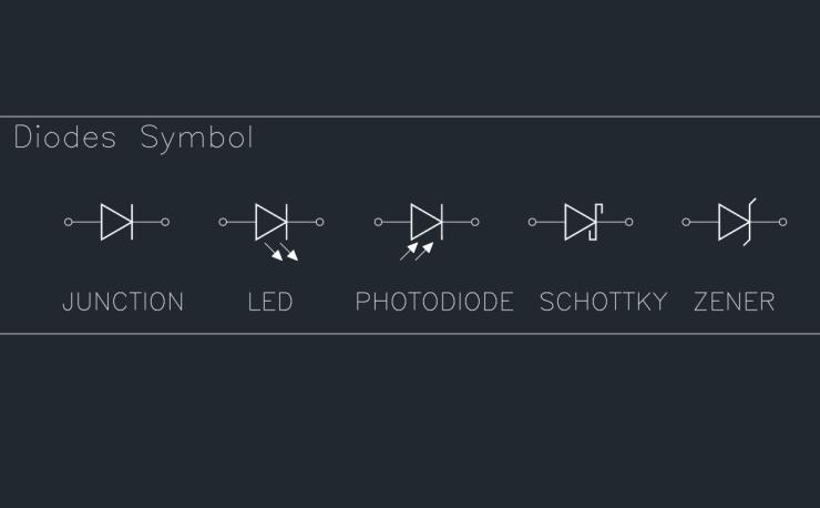 Diodes Symbol