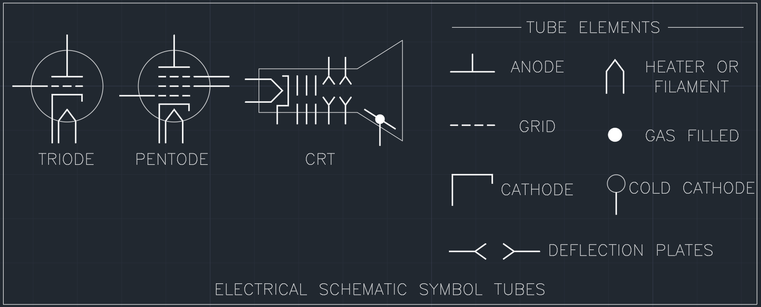 Electrical schematic symbol tubes autocad free cad block symbol autocad free cad block symbol and cad drawing search electrical schematic symbol tubes ccuart Gallery