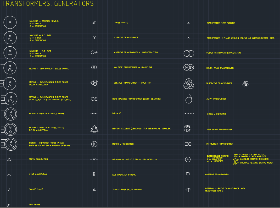 Electrical Symbols Transformers Generators Autocad