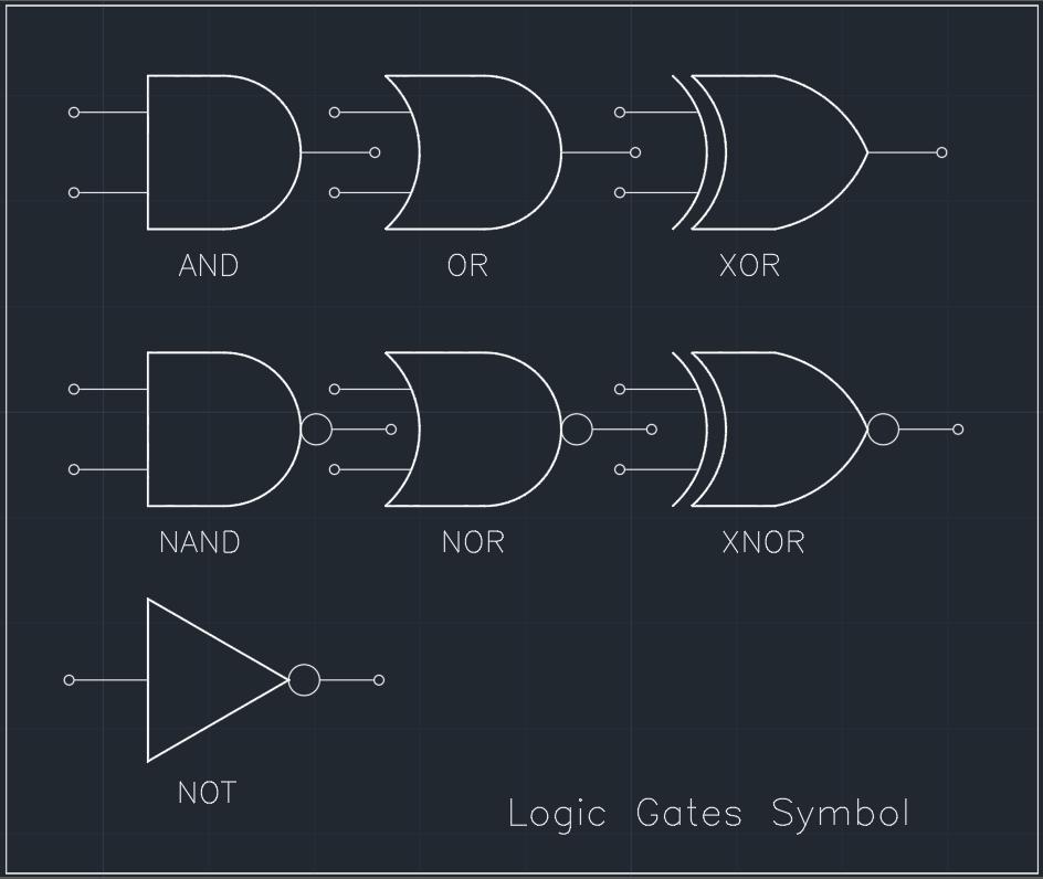 Logic Gates Symbol | | AutoCAD Free CAD Block Symbol And CAD Drawing