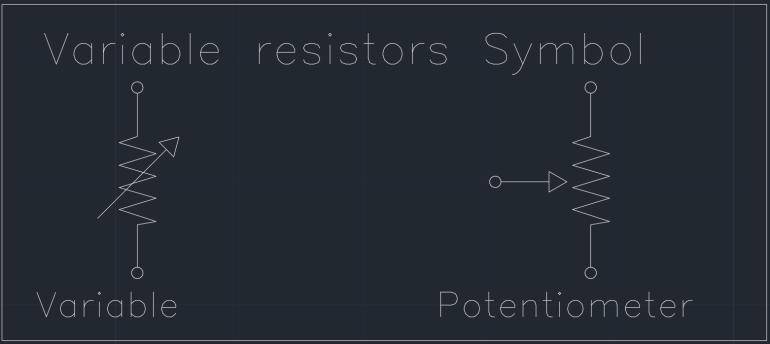 Variable resistors Symbol