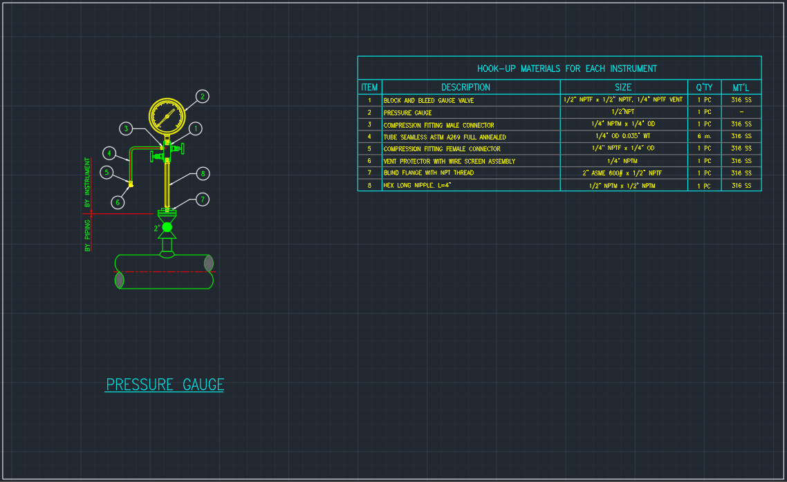 Pressure Gauge Autocad Free Cad Block Symbol And Cad Drawing