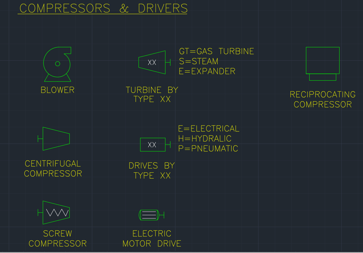 Compressors And Drivers Cad Block And Typical Drawing