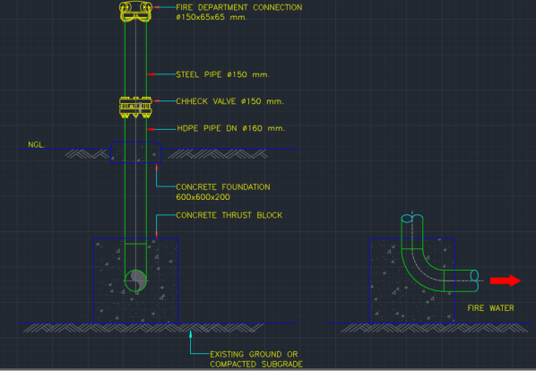 Fire Department Connection Autocad Free Cad Block