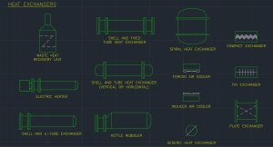 HEAT EXCHANGERS | | CAD Block And Typical Drawing For Designers
