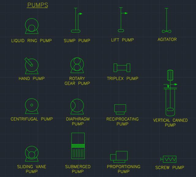 Pumps autocad free cad block symbol and cad drawing ccuart Images
