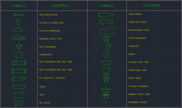 Process Equipment Symbols