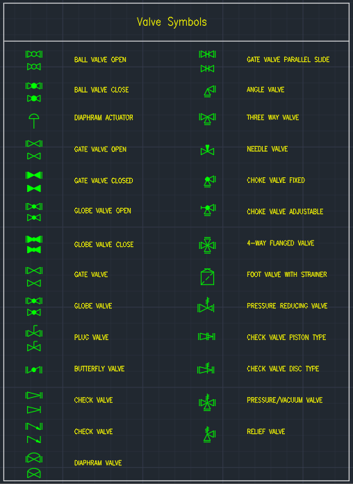 Valve Symbols Autocad Free Cad Block Symbols And Cad Drawing