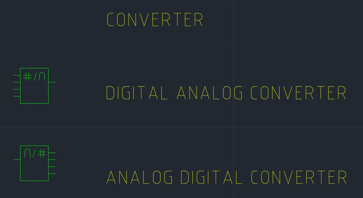 converter autocad free cad block symbols and cad drawing