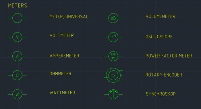Meter Symbol Free Cad Block Symbols And Cad Drawing