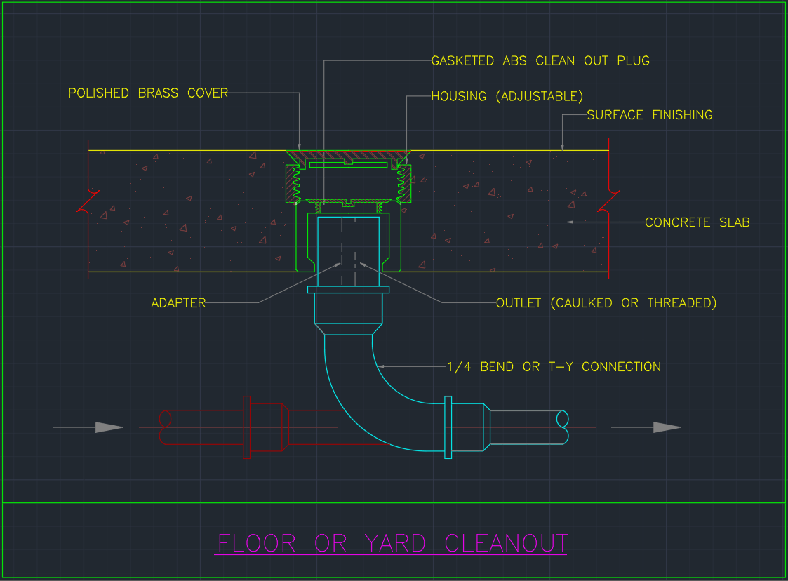Floor Or Yard Cleanout Autocad Free Cad Block Symbols