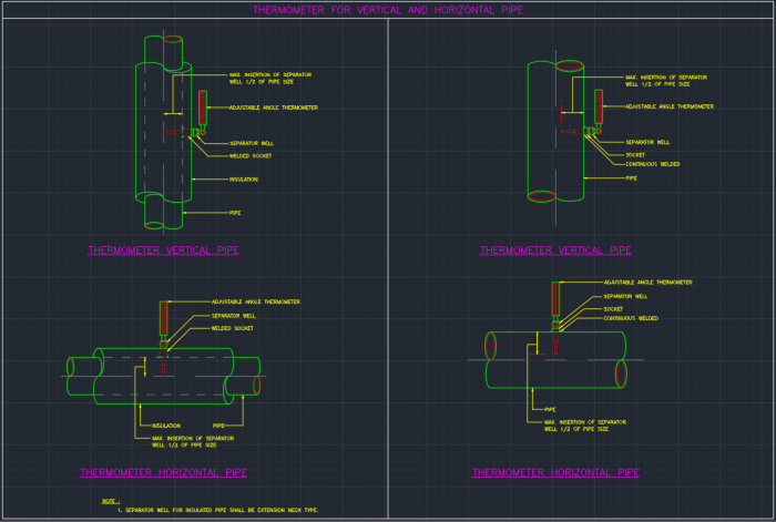 Thermometer For Vertical And Horizontal Pipe