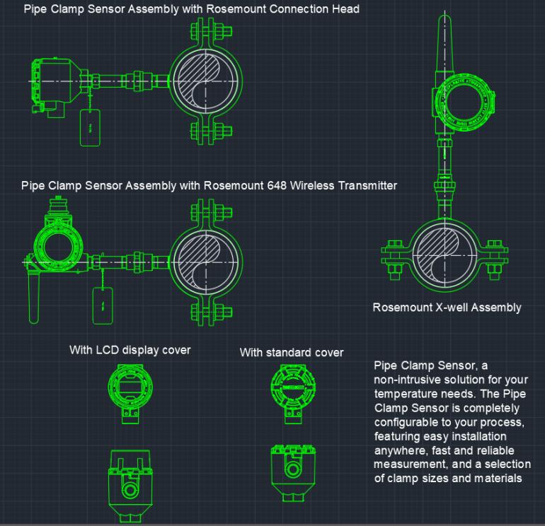 Pipe Clamp Sensor