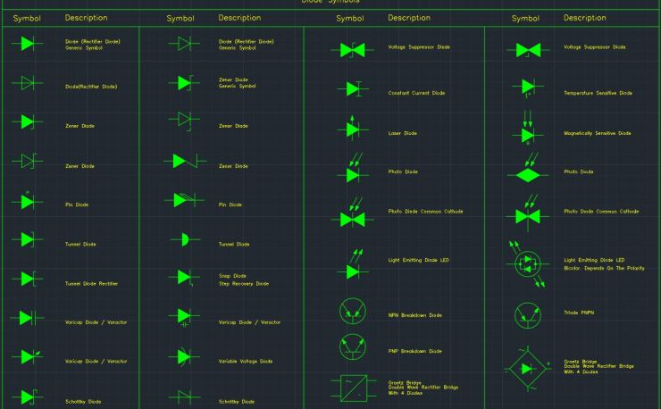 Diode Symbols