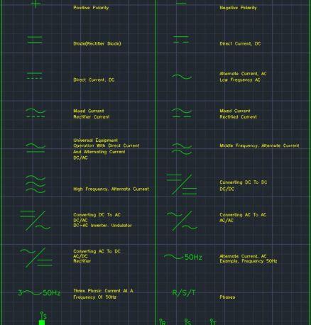 Electric Current Symbols