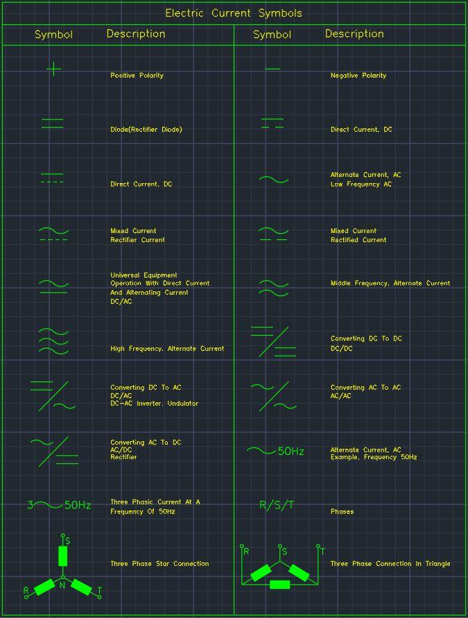 Electric Current Symbols Autocad Free Cad Block Symbols And Cad