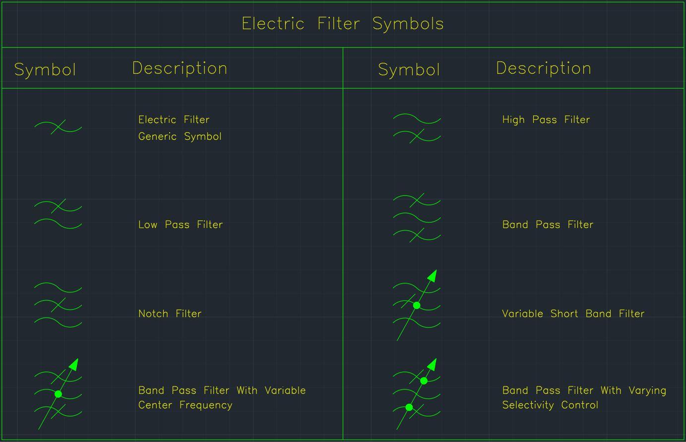 Cad Schematics Water Supply - Wiring Diagram For Light Switch •