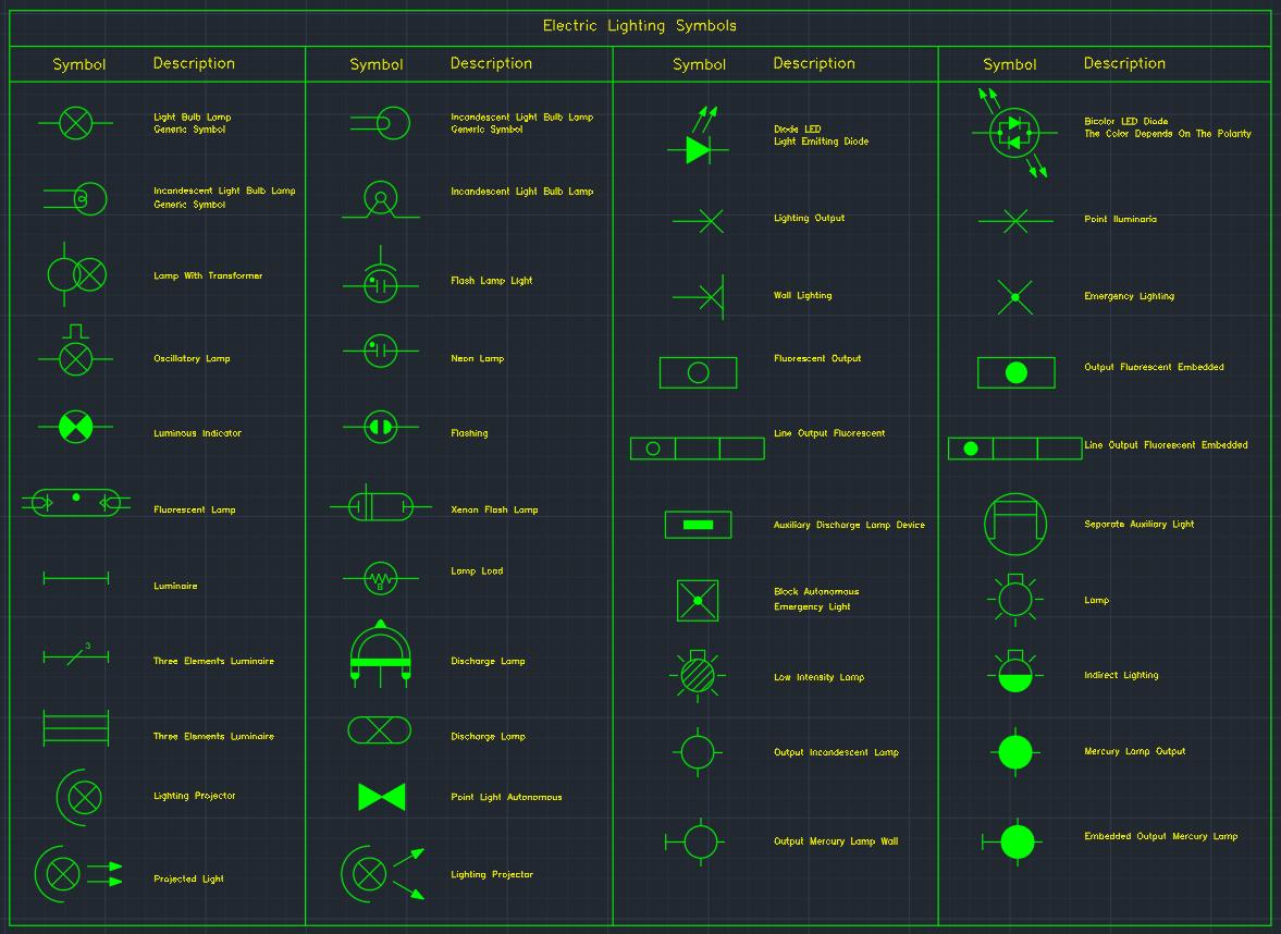 Electric Lighting Symbols     Free CAD Block Symbols And CAD Drawing