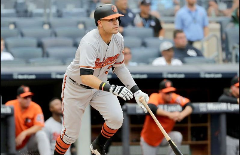MLB Daily Fantasy Baseball Recommendations for 4/22/2019