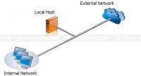Single Network Adapter