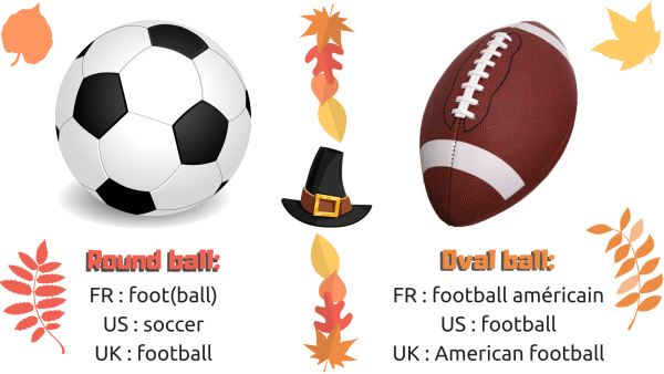 difference soccer football american football