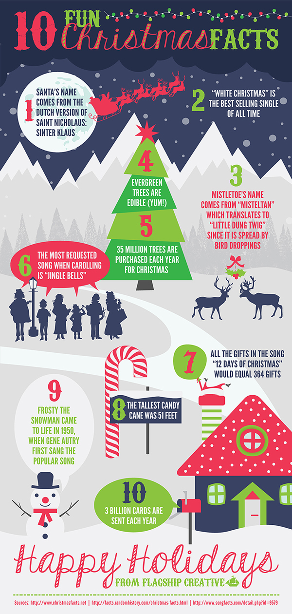 infographie 10 fun Christmas facts