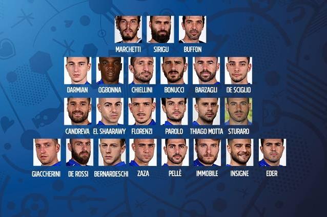 Os 23 convocados da itália para a Euro. Thiago Motta é o camisa 10 e isso explica muita coisa...