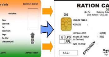 Link Aadhaar Card and Ration Card