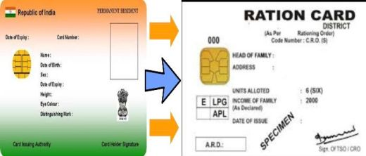 Image result for aadhaar ration